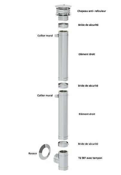 Conduit De Cheminee Kit Interieur 150 Mm Conduit Fumee