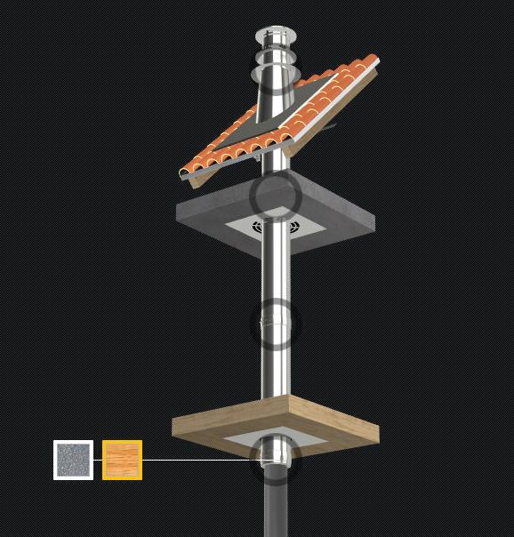 Conduit de fumée Kit intérieur 150 mm - plafond INFLAMMABLE