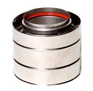 conduit de cheminée concentrique