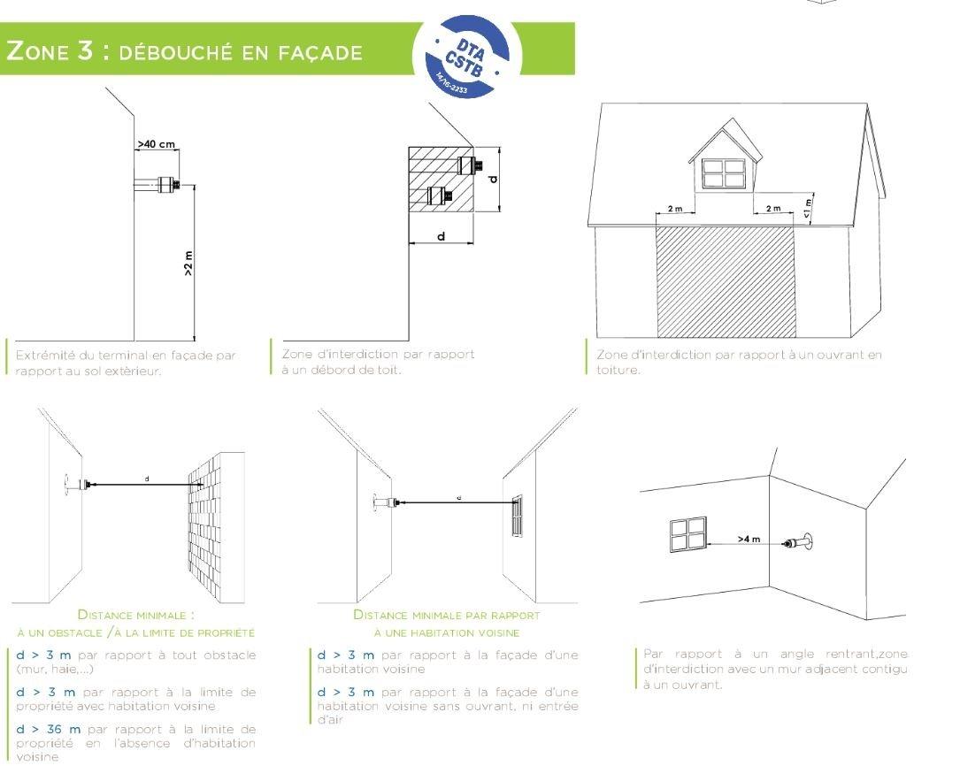 installation conduit pellet par facade